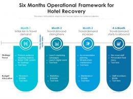 Six Months Operational Framework For Hotel Recovery