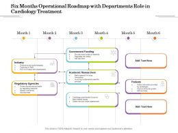 Six Months Operational Roadmap With Departments Role In Cardiology Treatment