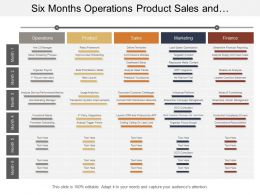 Six Months Operations Product Sales And Marketing Business Swimlane