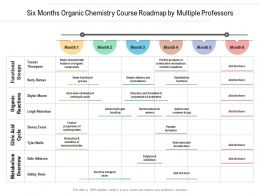 Six Months Organic Chemistry Course Roadmap By Multiple Professors