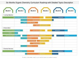 Six Months Organic Chemistry Curriculum Roadmap With Detailed Topics Description