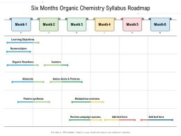 Six Months Organic Chemistry Syllabus Roadmap