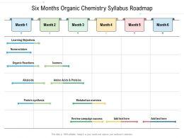 Six Months Organic Chemistry Syllabus Roadmap
