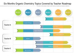 Six Months Organic Chemistry Topics Covered By Teacher Roadmap