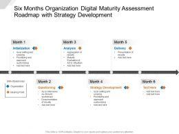 Six Months Organization Digital Maturity Assessment Roadmap With Strategy Development