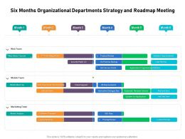 Six Months Organizational Departments Strategy And Roadmap Meeting