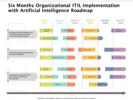 Six Months Organizational ITIL Implementation With Artificial Intelligence Roadmap