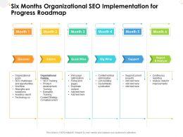 Six Months Organizational SEO Implementation For Progress Roadmap