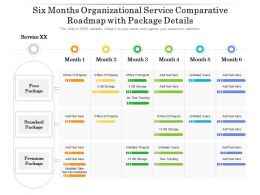 Six Months Organizational Service Comparative Roadmap With Package Details