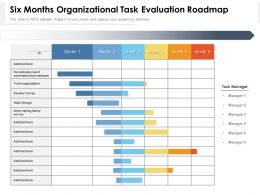 Six Months Organizational Task Evaluation Roadmap