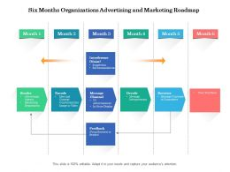 Six Months Organizations Advertising And Marketing Roadmap