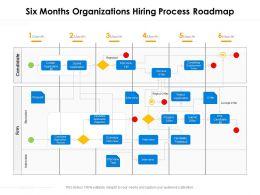 Six Months Organizations Hiring Process Roadmap