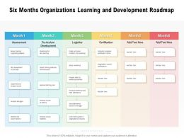 Six Months Organizations Learning And Development Roadmap