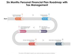 Six Months Personal Financial Plan Roadmap With Tax Management