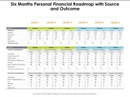 Six Months Personal Financial Roadmap With Source And Outcome