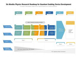 Six Months Physics Research Roadmap For Quantum Enabling Device Development