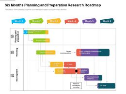 Six Months Planning And Preparation Research Roadmap