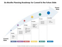 Six Months Planning Roadmap For Current To The Future State