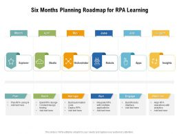 Six Months Planning Roadmap For RPA Learning