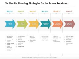 Six Months Planning Strategies For The Future Roadmap