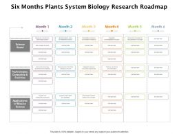 Six Months Plants System Biology Research Roadmap