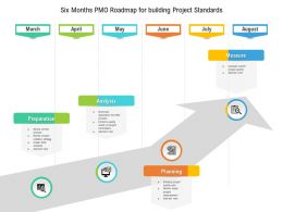 Six Months PMO Roadmap For Building Project Standards