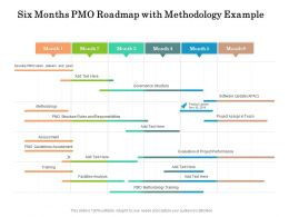 Six Months PMO Roadmap With Methodology Example