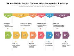 Six Months Prioritization Framework Implementation Roadmap