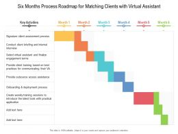 Six Months Process Roadmap For Matching Clients With Virtual Assistant
