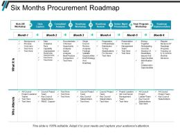 Six Months Procurement Roadmap