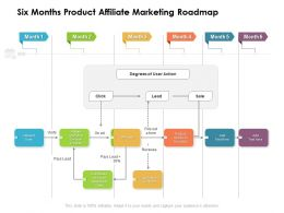 Six Months Product Affiliate Marketing Roadmap
