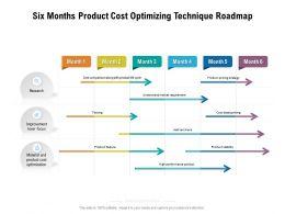 Six Months Product Cost Optimizing Technique Roadmap