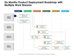Six Months Product Deployment Roadmap With Multiple Work Streams