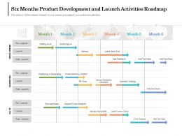 Six Months Product Development And Launch Activities Roadmap