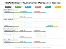 Six Months Product Development And Management Roadmap