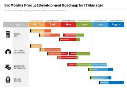 Six Months Product Development Roadmap For IT Manager