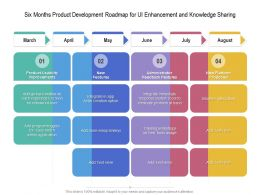 Six Months Product Development Roadmap For UI Enhancement And Knowledge Sharing