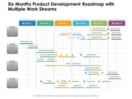 Six Months Product Development Roadmap With Multiple Work Streams