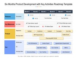 Six Months Product Development With Key Activities Roadmap Template