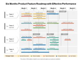Six Months Product Feature Roadmap With Effective Performance
