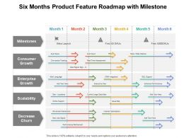 Six Months Product Feature Roadmap With Milestone