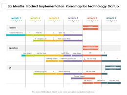Six Months Product Implementation Roadmap For Technology Startup