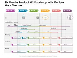 Six Months Product KPI Roadmap With Multiple Work Streams