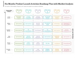 Six Months Product Launch Activities Roadmap Plan With Market Analysis