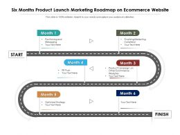 Six Months Product Launch Marketing Roadmap On Ecommerce Website