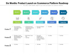 Six Months Product Launch On Ecommerce Platform Roadmap