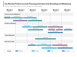 Six Months Product Launch Planning Activities With Branding And Marketing
