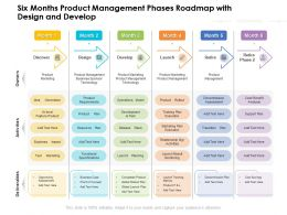 Six Months Product Management Phases Roadmap With Design And Develop