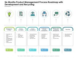 Six Months Product Management Process Roadmap With Development And Recycling