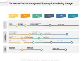 Six Months Product Management Roadmap For Marketing Manager